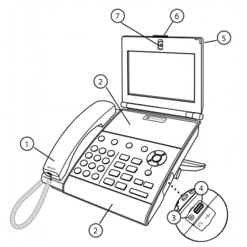Voip Sip Phone Video Conferencing